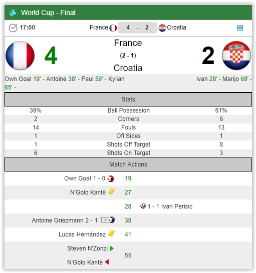 France-Croatia